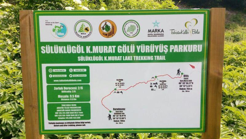 Sülüklü Göl Milli Parkı Yürüyüş Parkuru