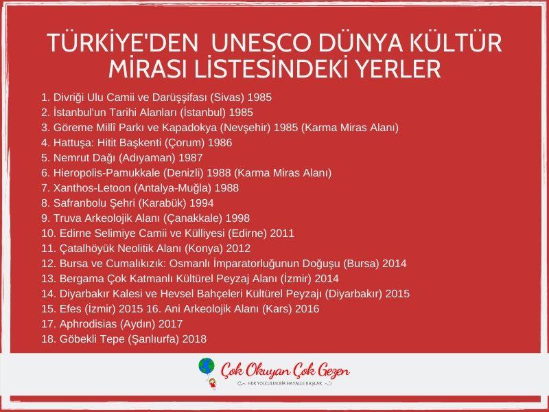 Türkiye'den Unesco Dünya Kültür Mirası Listesindeki 18 Yer
