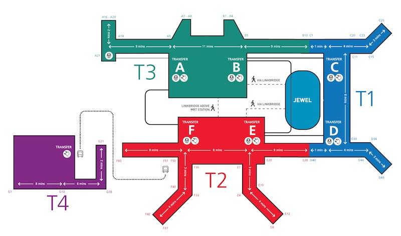 Singapur Changi Havalimanı'nda Terminaller
